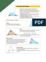 Elementos del triángulo