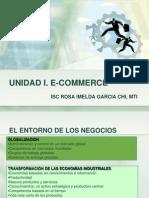 Unidad i. E-commerce