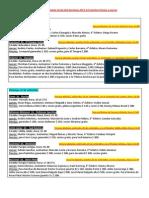 Detalles de La Quinta Fecha Del Apertura 2013