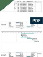 Cronograma Budget 2014