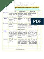 Rubrica de Evaluacion Revision de Presaberes-3-2