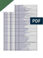 Listado de Clinicas del Distrito Capital