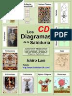 """Los """"Diagramas de la Sabiduría"""" por Isidro Lam v027"""