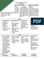 Planificación anual de orientacion 3 y 4