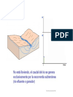 acuifero_hidrograma