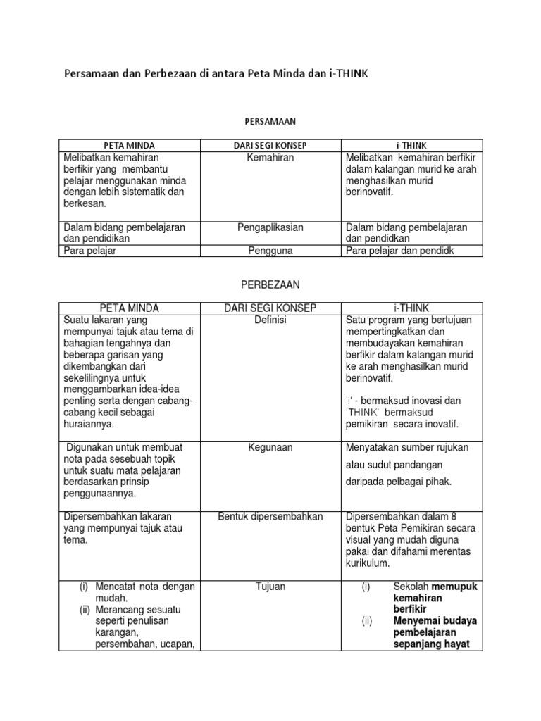 Persamaan Dan Perbezaan Di Antara Peta Minda Dan I