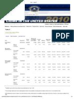 Print - FBI — Table 2
