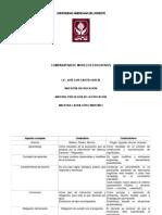 Cuadro Comparativo de Modelos Educativos Jose Luis Garcia