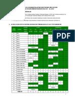 1706_peraturan Kejohanan Balapan Dan Padang 2013