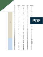 Raw Demand Data 1.1
