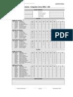 Plano Mtto Volquete Fmx 6x4-440
