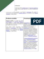 Productos Notables y Factorizacion 2