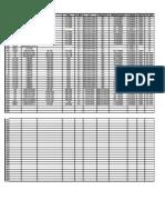 REcoleccion de Datos 37 PC's