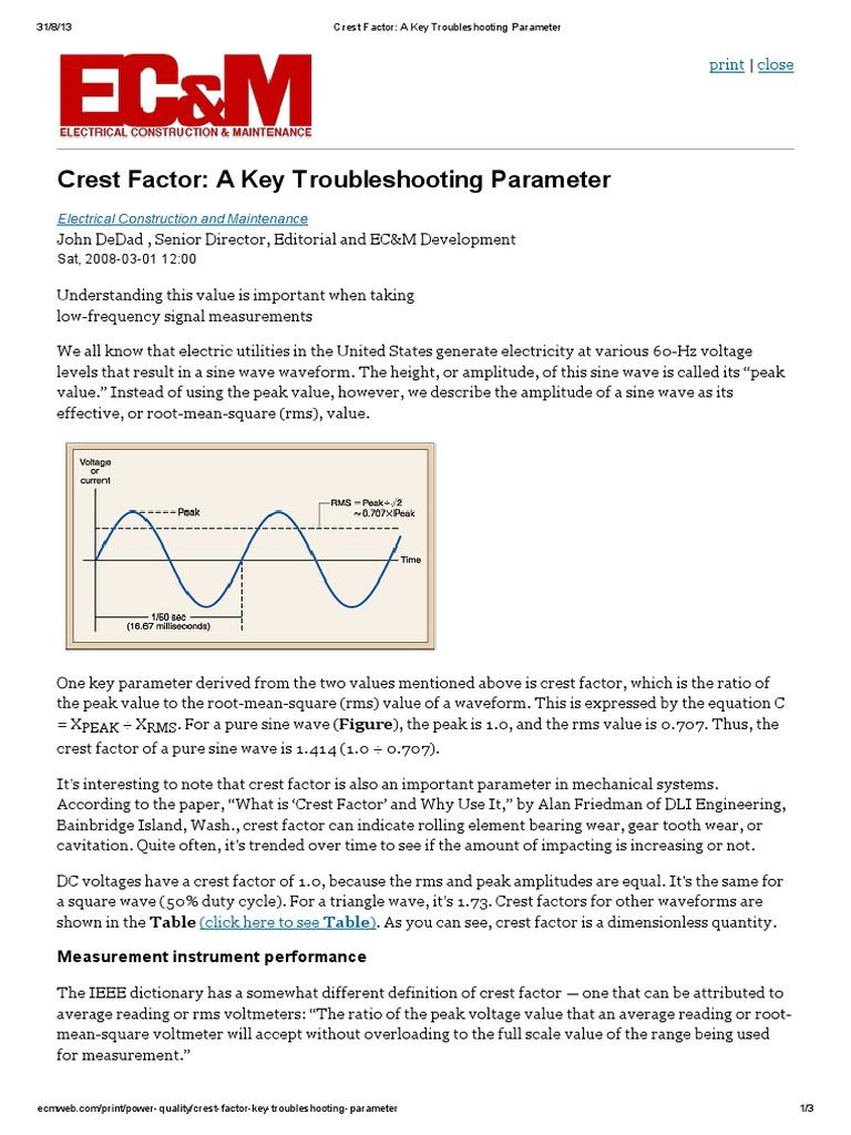 Crest Factor | Root Mean Square | Amplitude