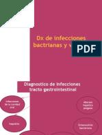 Infecciones digestivas