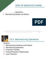 12813 Ch02 Manufacturing