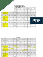 Horario Examenes Principales y Suspensos Marzo-julio 2013 Publicar