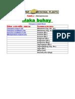 makabuhay plant benefits