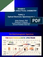 Topic 3 Optical Electronic Spectroscopy 1