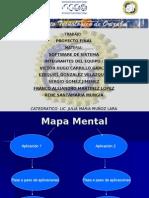 Mapa Mental Anterior