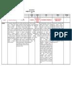 Cronograma de Estudo SEDF