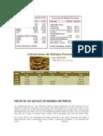 Cotizacion de Metales (Actual )
