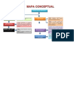 Mapa Conceptual Iniciativa Empresarial