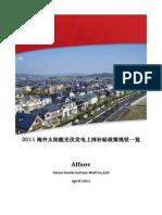 2011海外太阳能光伏政策一览