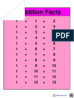 addition_facts_table