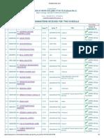 Nomination List