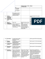 LG Contract Template