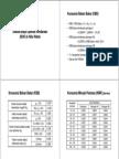 Analisa Biaya Operasi Kendaraan (BOK) & Nilai Waktu.pdf