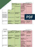 Thesis Calendar_IBS T2 AY2013-2014