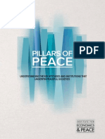 Pillars of Peace Report IEP