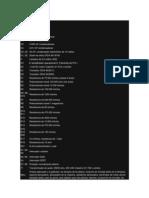 Lista de Piezas