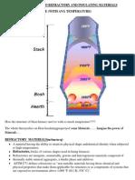refractory_materials.pdf