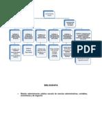 Act.dos Administracion Publica