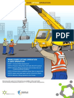 Safe Lifting Operation Poster