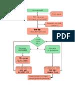 Algoritmo Dea 2005