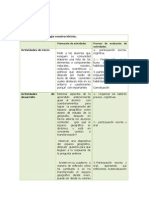 CASO CLINICO Aprendizaje Basado en Problemas Maestra Lety 20-7-I3