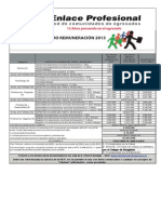 Escala de Mínimos de Remuneracion 2013 PDF