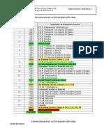03 Cronograma Op. Unitarias I 2010