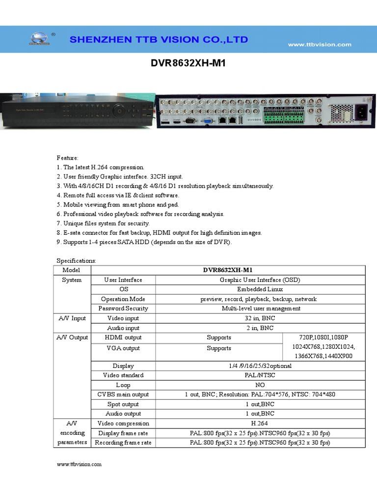 DVR8632XH-M1 | Frame Rate | Video