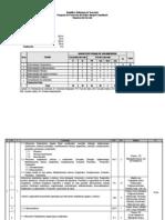 P1 Pediatría III
