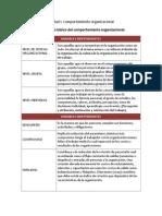 1.1.4 Modelo básico del comportamiento organizacional..docx
