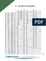 dBm Volts Watts Conversion Table