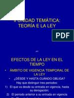 EFECTOS O ÁMBITOS DE  VIGENCIA DE LA LEY