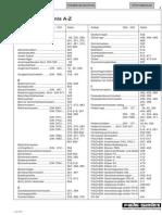 Schrauben Katalog