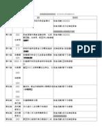 立法院紀律案件處理一覽表