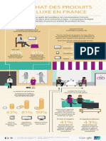 luxury_shoppers_infographics_fr2.pdf